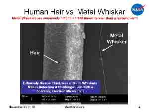 Tin Whisker vs Human Hair